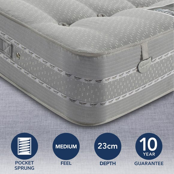 Pocketo 1500 Mattress Grey undefined
