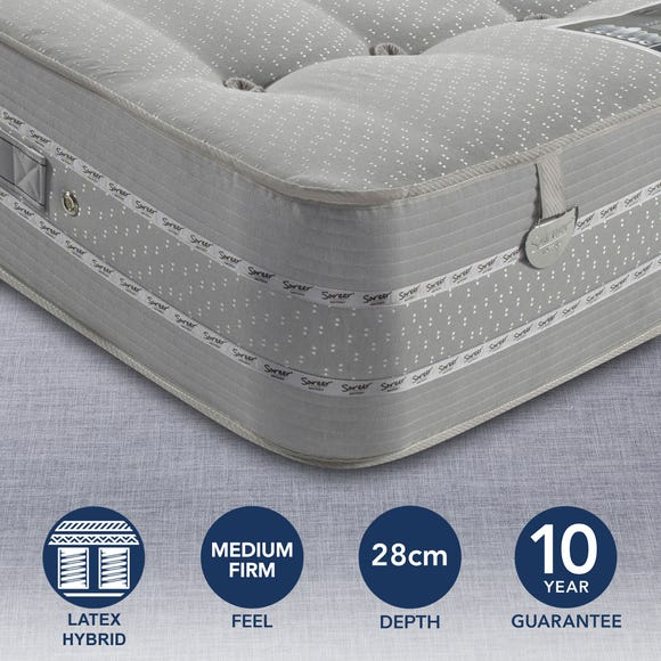 Pocketo 1500 Latex Mattress Grey undefined