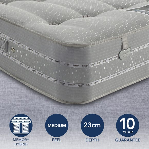 Sareer Pocketo 1500 Reflex Plus Mattress White undefined