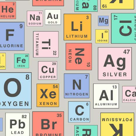 Periodic Table 130cm PVC Multi