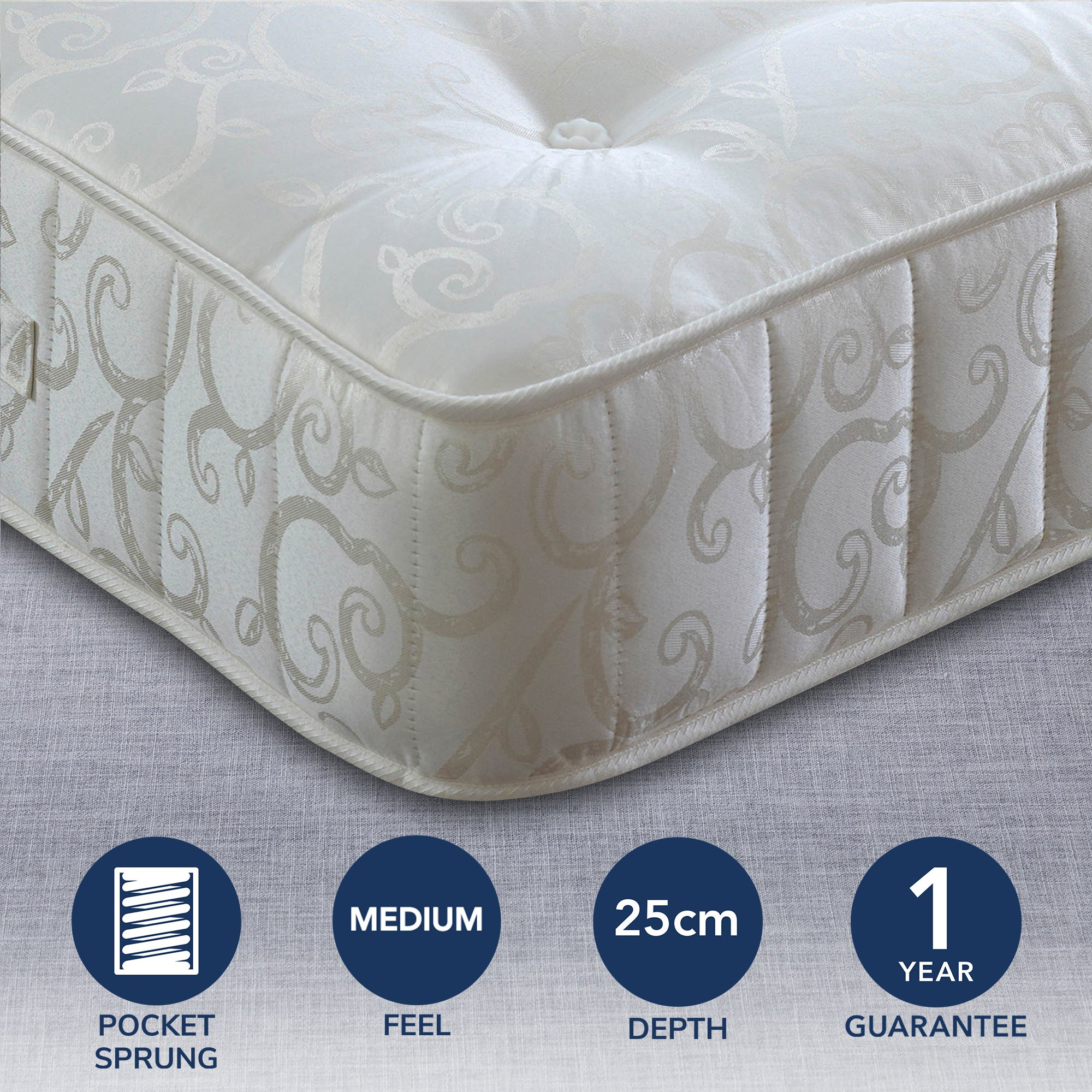 Image of 1000 Pocket Sprung Mattress White