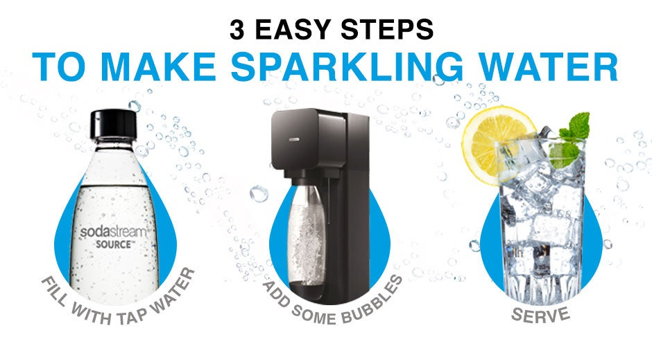 3 Easy Steps to Make Sparkling Water