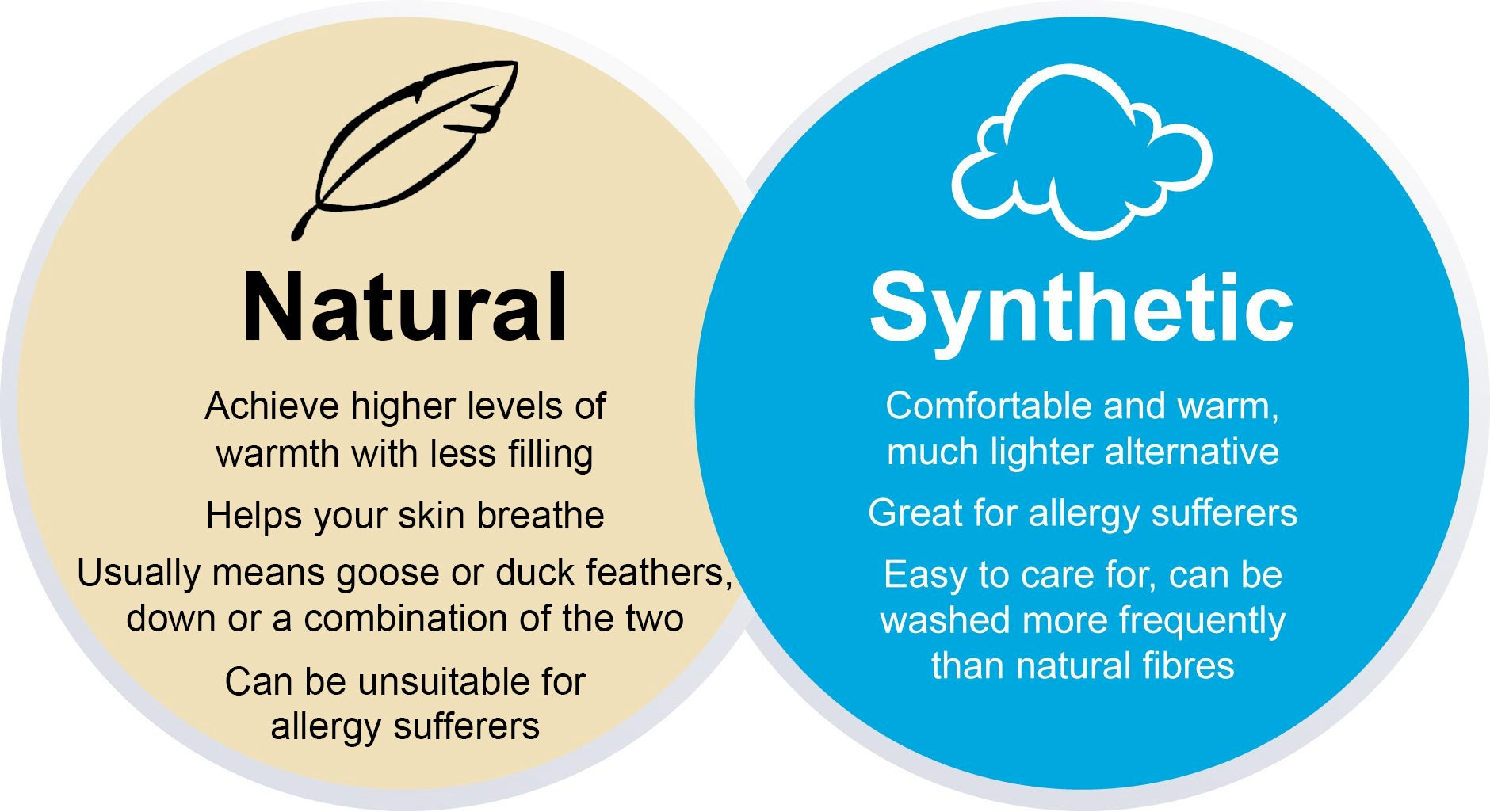 Natural Vs Synthetic Definition