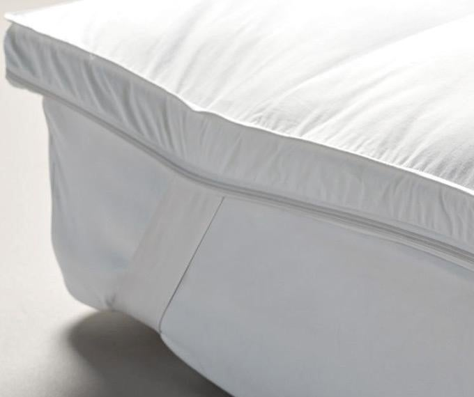 Mattresses Buying Guides