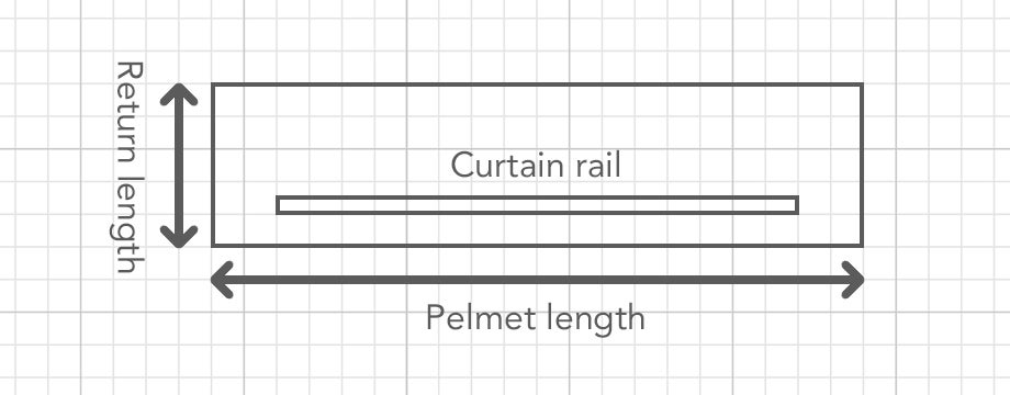 Measuring for hard and soft pelmets